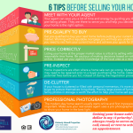 6 Steps to Take Before Selling Your Home