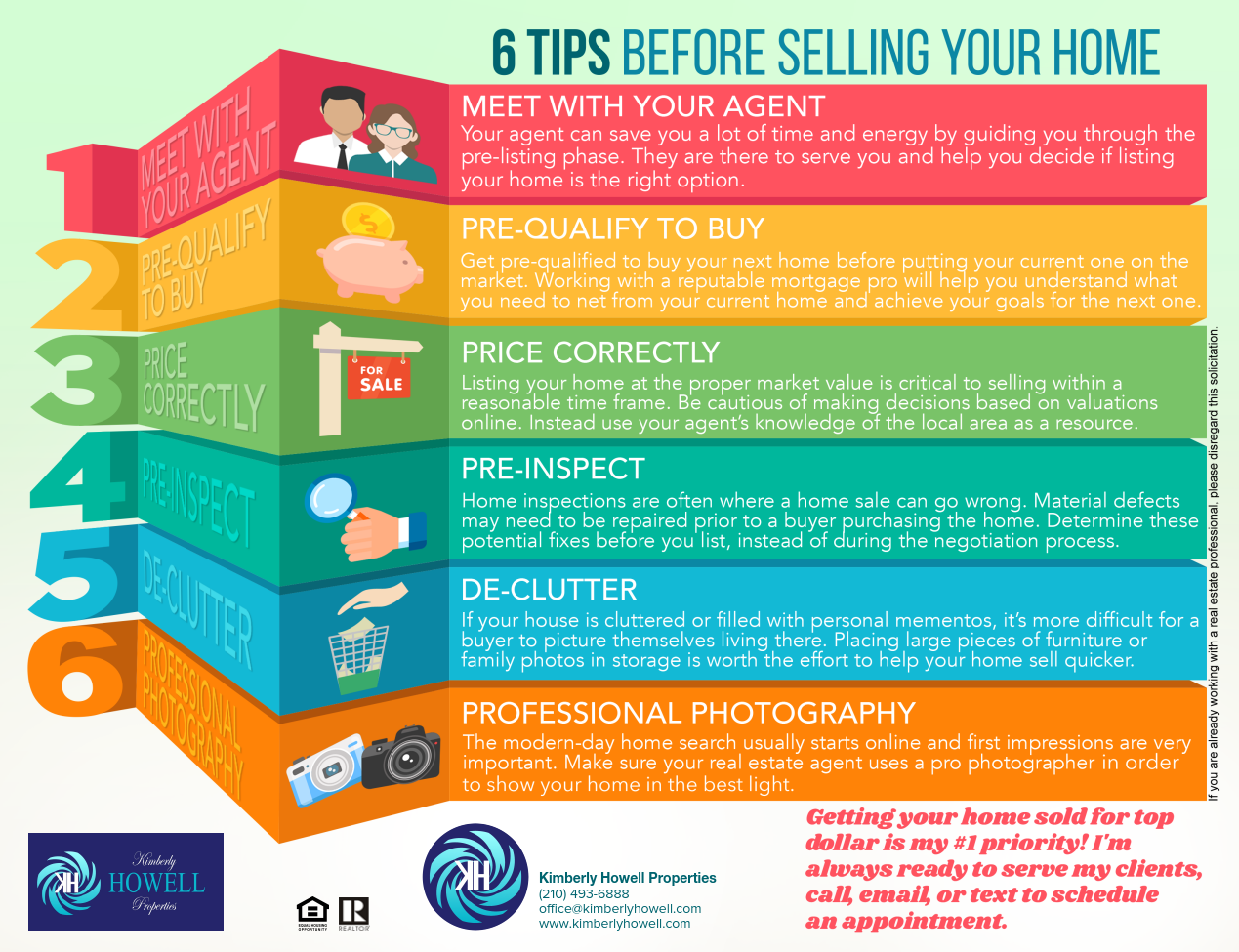 Selling Your Home Online: How To Do It!