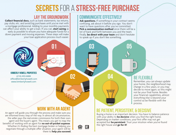 Secrets for Stress Free Transaction